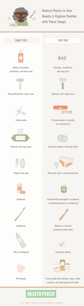 how-to-cut-down-on-plastic-in-your-clean-beauty-and-hygiene-routine-001